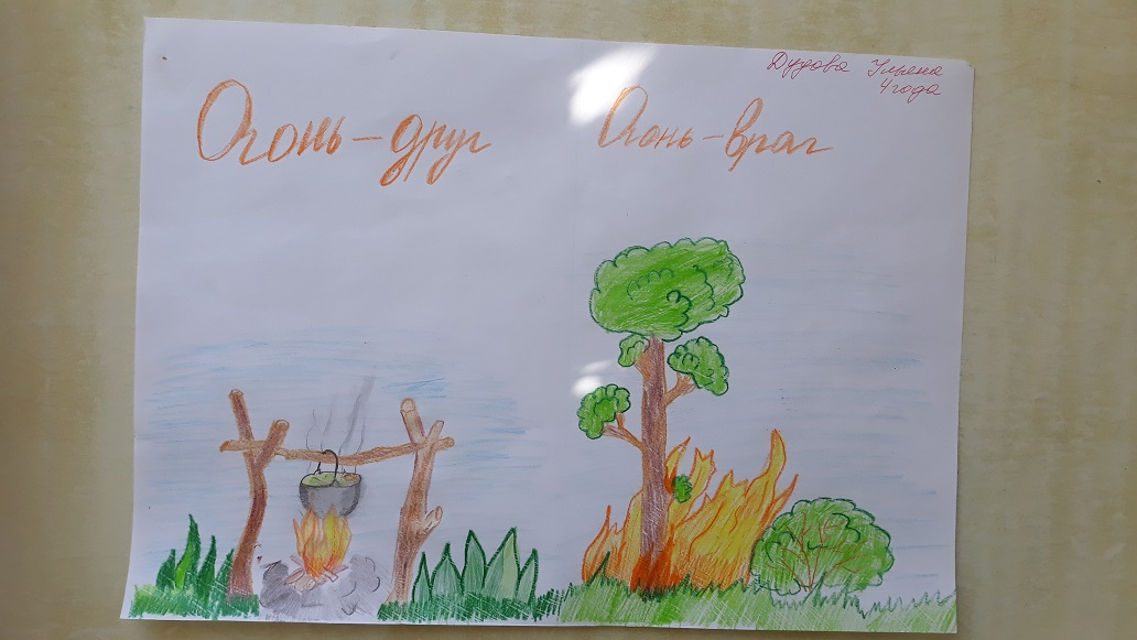 рисунок огонь в лесу друг и помощник