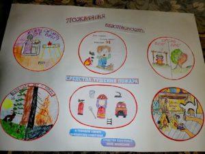 конкурс пожарная безопасность всероссийский